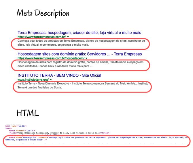 Exemplo de meta description no resultado do Google