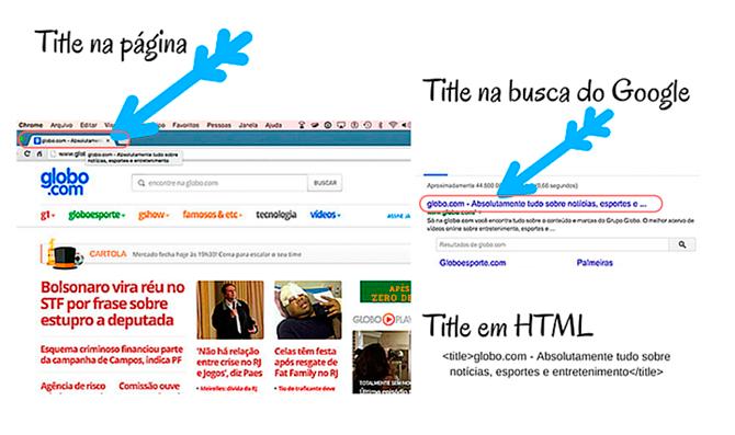 Exemplo de title em página e na pesquisa do Google